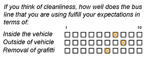 A typical survey question